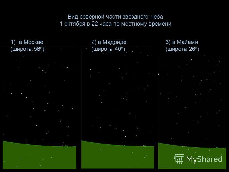 Вид северной части звёздного неба 1 октября в 22 часа по местному времени 1)в Москве (широта 56 о ) 2) в Мадриде (широта 40 о ) 3) в Майами (широта 26 о )