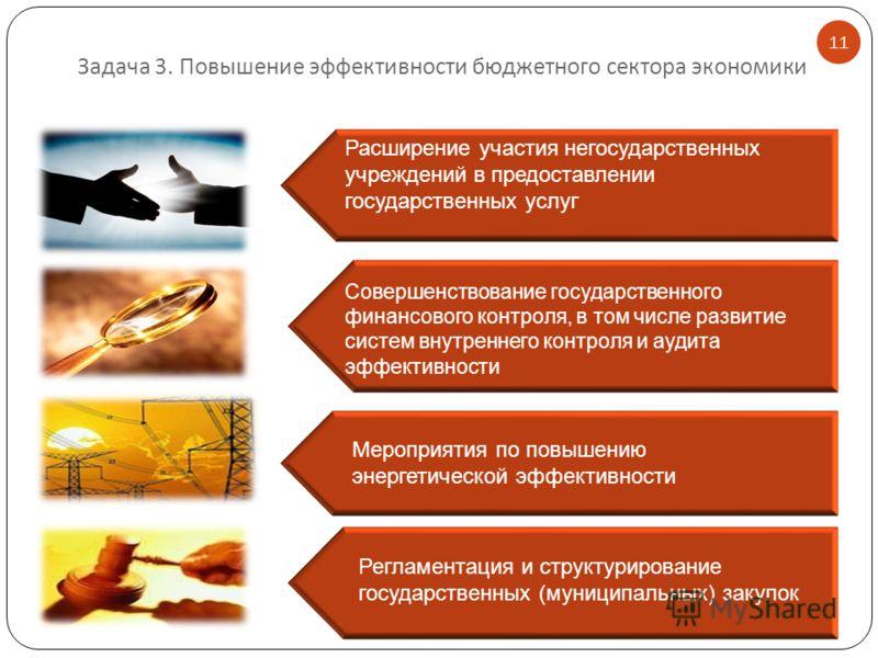 Задача 3. Повышение эффективности бюджетного сектора экономики 11 Совершенствование государственного финансового контроля, в том числе развитие систем внутреннего контроля и аудита эффективности Мероприятия по повышению энергетической эффективности Р