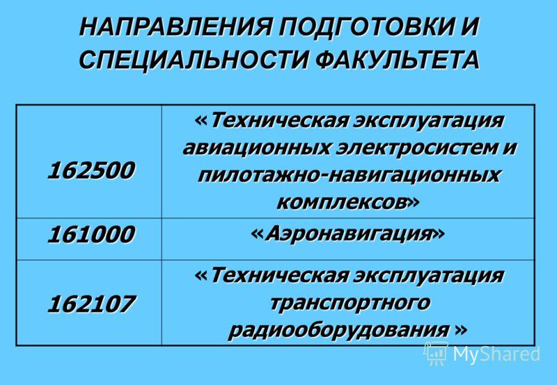 НАПРАВЛЕНИЯ ПОДГОТОВКИ И СПЕЦИАЛЬНОСТИ ФАКУЛЬТЕТА 162500 Техническая эксплуатация авиационных электросистем и пилотажно-навигационных комплексов «Техническая эксплуатация авиационных электросистем и пилотажно-навигационных комплексов»161000 Аэронавиг