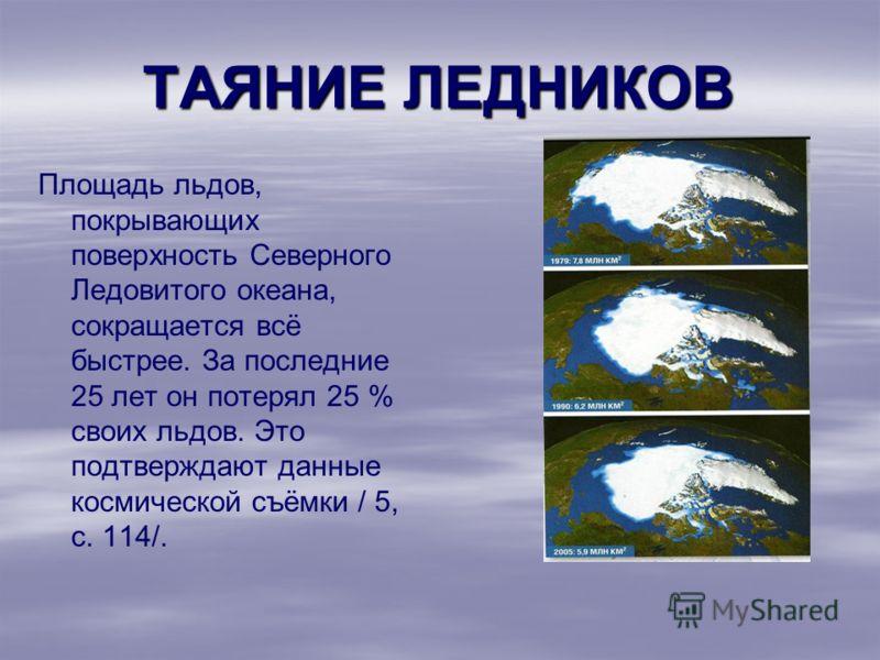 ТАЯНИЕ ЛЕДНИКОВ Площадь льдов, покрывающих поверхность Северного Ледовитого океана, сокращается всё быстрее. За последние 25 лет он потерял 25 % своих льдов. Это подтверждают данные космической съёмки / 5, с. 114/.
