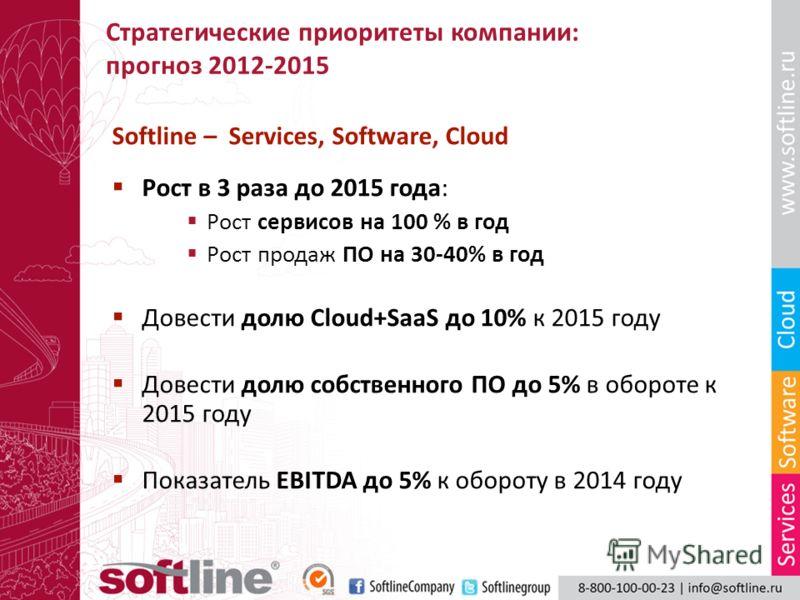 Стратегические приоритеты компании: прогноз 2012-2015 Softline – Services, Software, Cloud Рост в 3 раза до 2015 года: Рост сервисов на 100 % в год Рост продаж ПО на 30-40% в год Довести долю Cloud+SaaS до 10% к 2015 году Довести долю собственного ПО