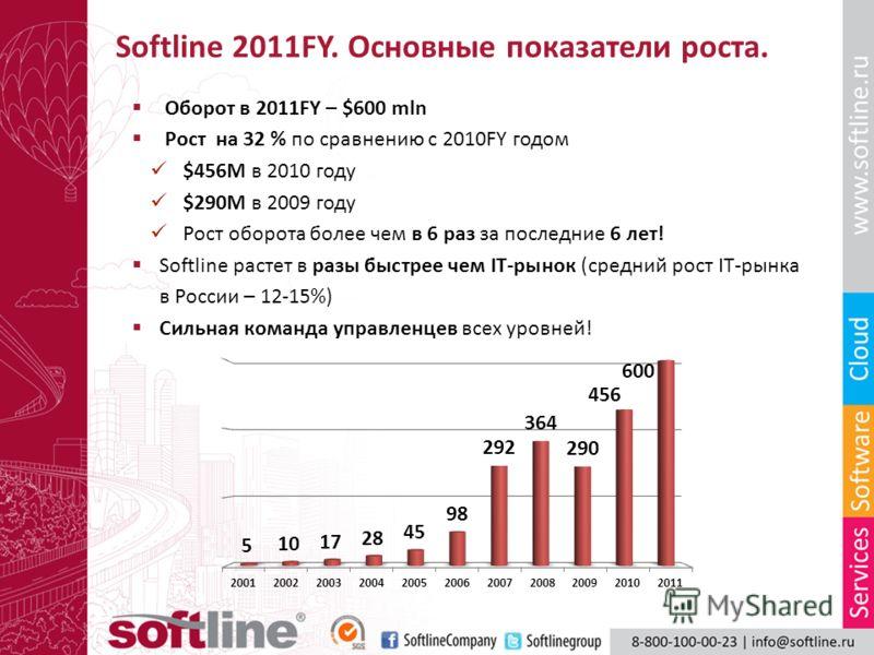 Softline 2011FY. Основные показатели роста. Оборот в 2011FY – $600 mln Рост на 32 % по сравнению с 2010FY годом $456М в 2010 году $290M в 2009 году Рост оборота более чем в 6 раз за последние 6 лет! Softline растет в разы быстрее чем IT-рынок (средни
