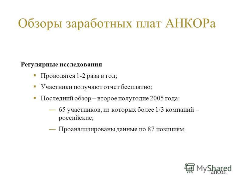 Обзоры заработных плат АНКОРа Регулярные исследования Проводятся 1-2 раза в год; Участники получают отчет бесплатно; Последний обзор – второе полугодие 2005 года: 65 участников, из которых более 1/3 компаний – российские; Проанализированы данные по 8