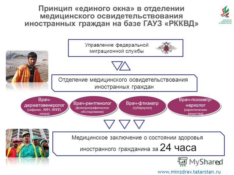 www.minzdrav.tatarstan.ru 13 Медицинское заключение о состоянии здоровья иностранного гражданина за 24 часа Принцип «единого окна» в отделении медицинского освидетельствования иностранных граждан на базе ГАУЗ «РККВД» Врач- дерматовенеролог (сифилис,