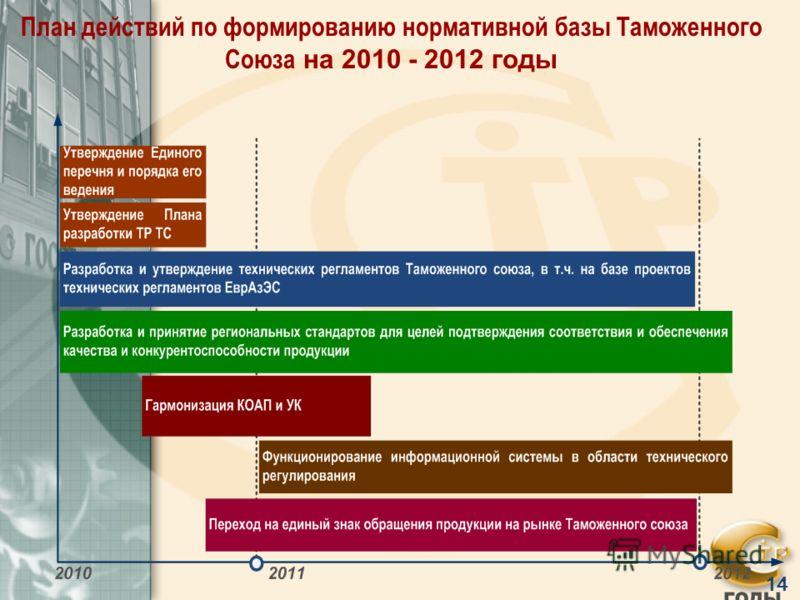 План действий по формированию нормативной базы Таможенного Союза на 2010 - 2012 годы 14