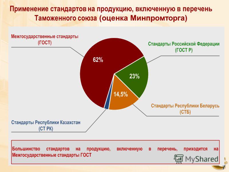 Применение стандартов на продукцию, включенную в перечень Таможенного союза (оценка Минпромторга) 7