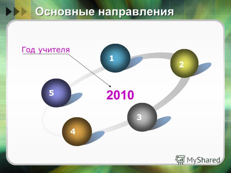 Основные направления 5 1 2 3 4 2010 Год учителя