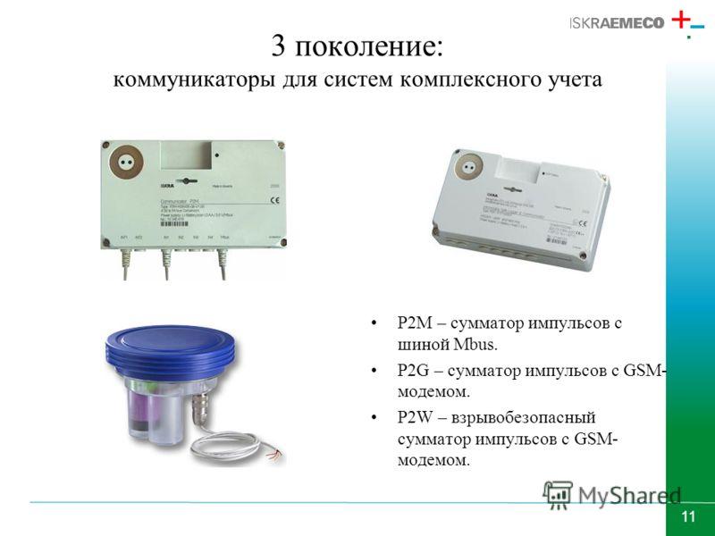 11 3 поколение: коммуникаторы для систем комплексного учета P2M – сумматор импульсов с шиной Mbus. P2G – сумматор импульсов с GSM- модемом. P2W – взрывобезопасный сумматор импульсов с GSM- модемом.