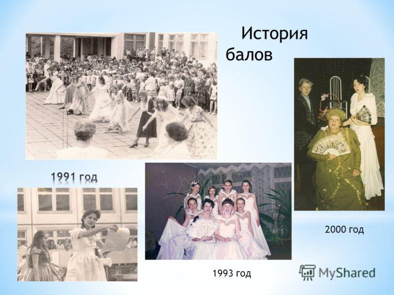 1993 год 2000 год История балов