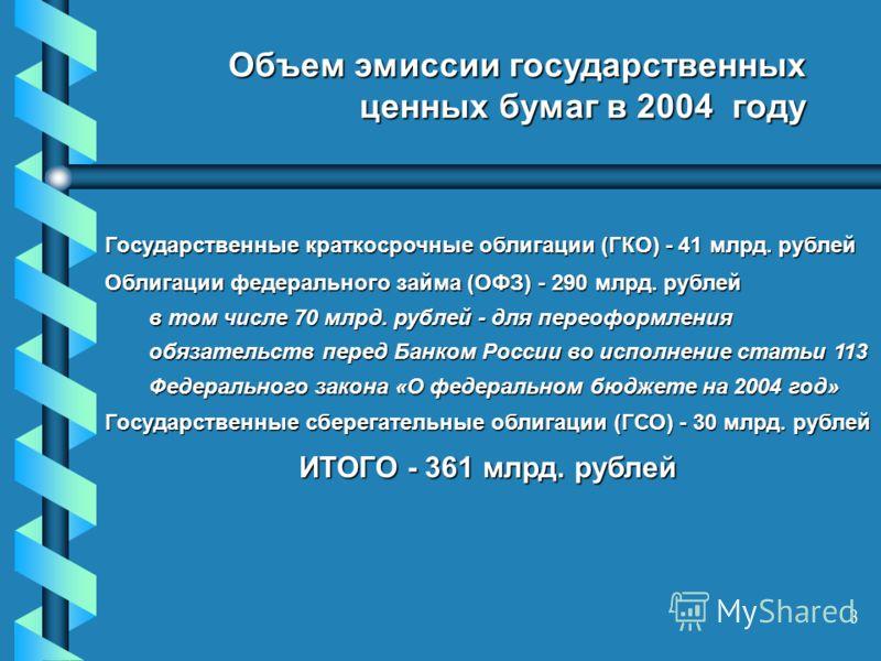 3 Объем эмиссии государственных ценных бумаг в 2004 году Объем эмиссии государственных ценных бумаг в 2004 году Государственные краткосрочные облигации (ГКО) - 41 млрд. рублей Облигации федерального займа (ОФЗ) - 290 млрд. рублей в том числе 70 млрд.