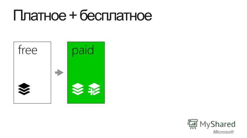 Платное + бесплатное