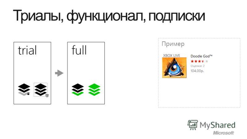 Триалы, функционал, подписки Пример
