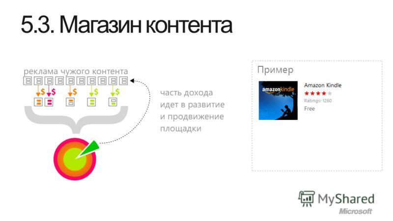 5.3. Магазин контента Пример