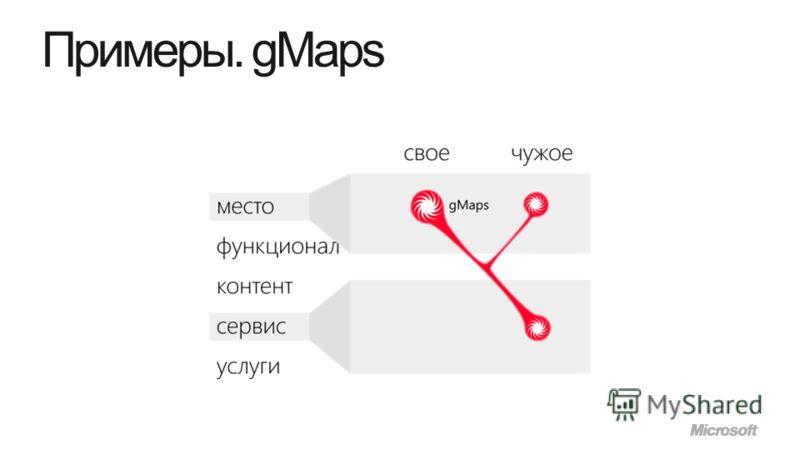 Примеры. gMaps