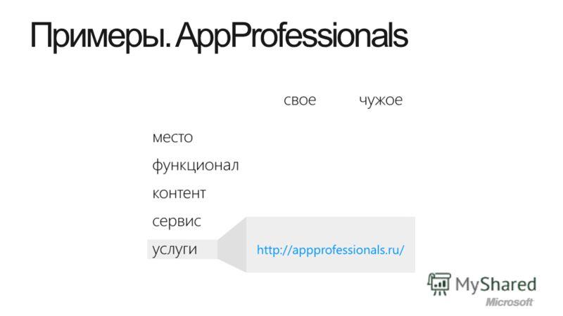 Примеры. AppProfessionals
