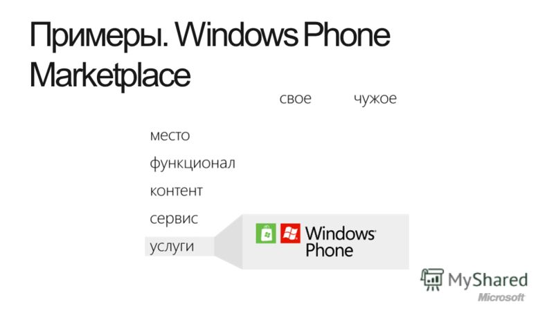 Примеры. Windows Phone Marketplace