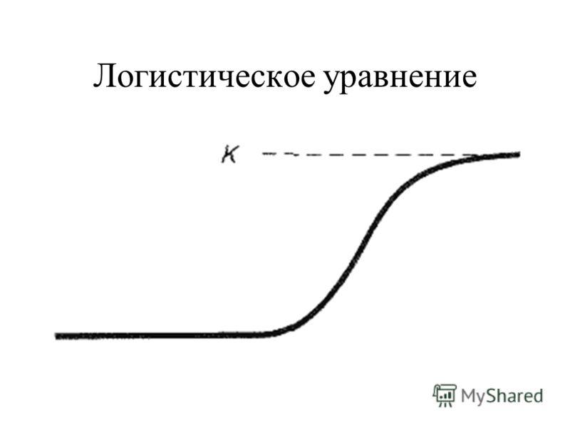 Логистическое уравнение