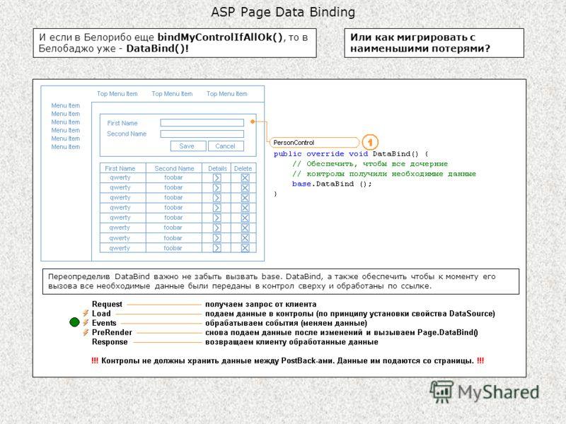 ASP Page Data Binding И если в Белорибо еще bindMyControlIfAllOk(), то в Белобаджо уже - DataBind()! Или как мигрировать с наименьшими потерями? Переопределив DataBind важно не забыть вызвать base. DataBind, а также обеспечить чтобы к моменту его выз