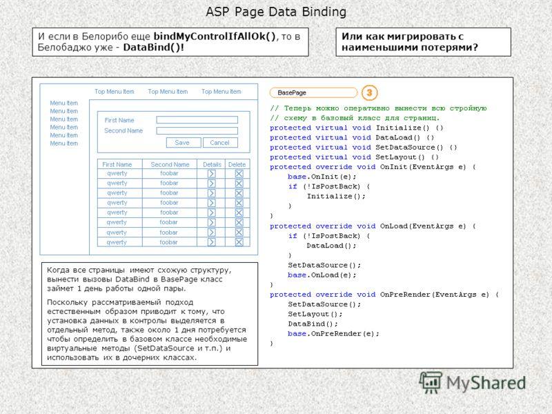ASP Page Data Binding И если в Белорибо еще bindMyControlIfAllOk(), то в Белобаджо уже - DataBind()! Или как мигрировать с наименьшими потерями? Когда все страницы имеют схожую структуру, вынести вызовы DataBind в BasePage класс займет 1 день работы