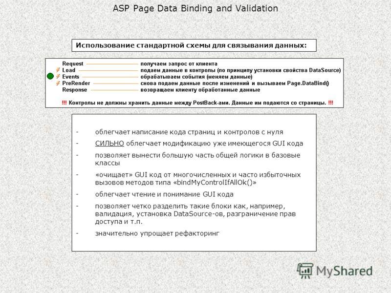ASP Page Data Binding and Validation Использование стандартной схемы для связывания данных: -облегчает написание кода страниц и контролов с нуля -СИЛЬНО облегчает модификацию уже имеющегося GUI кода -позволяет вынести большую часть общей логики в баз