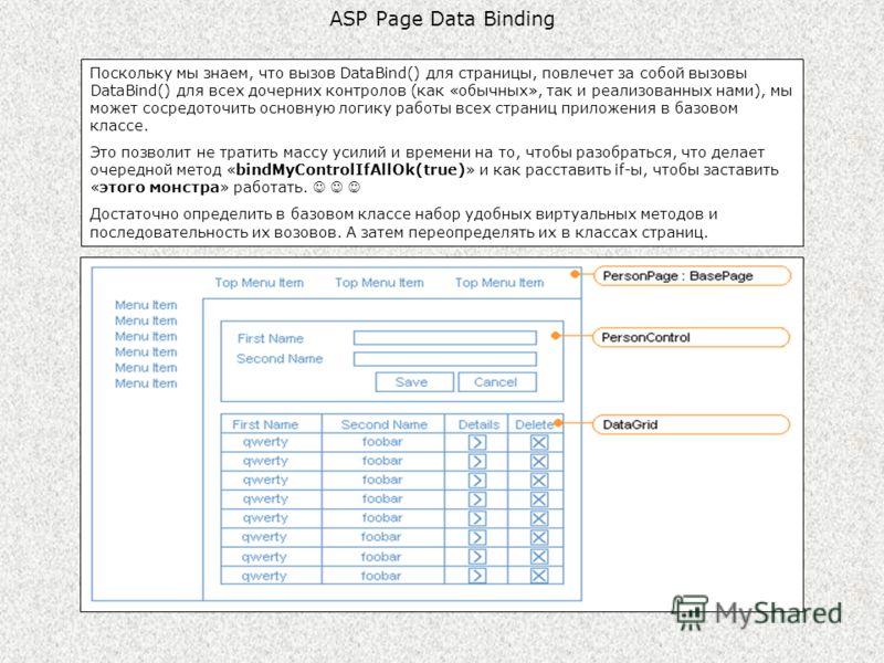 ASP Page Data Binding Поскольку мы знаем, что вызов DataBind() для страницы, повлечет за собой вызовы DataBind() для всех дочерних контролов (как «обычных», так и реализованных нами), мы может сосредоточить основную логику работы всех страниц приложе