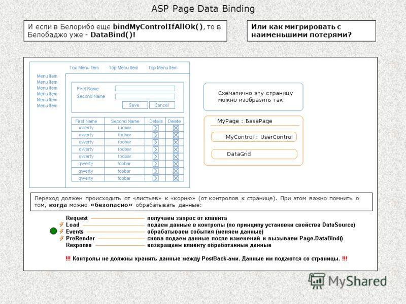 ASP Page Data Binding И если в Белорибо еще bindMyControlIfAllOk(), то в Белобаджо уже - DataBind()! Или как мигрировать с наименьшими потерями? Переход должен происходить от «листьев» к «корню» (от контролов к странице). При этом важно помнить о том