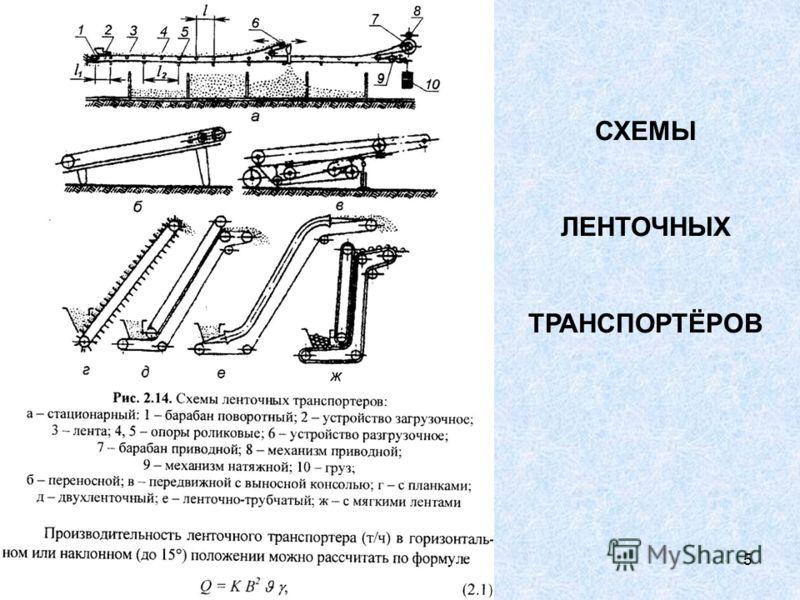 5 СХЕМЫ ЛЕНТОЧНЫХ ТРАНСПОРТЁРОВ