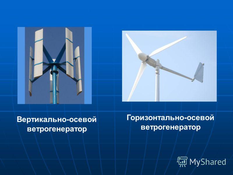 Горизонтально-осевой ветрогенератор Вертикально-осевой ветрогенератор