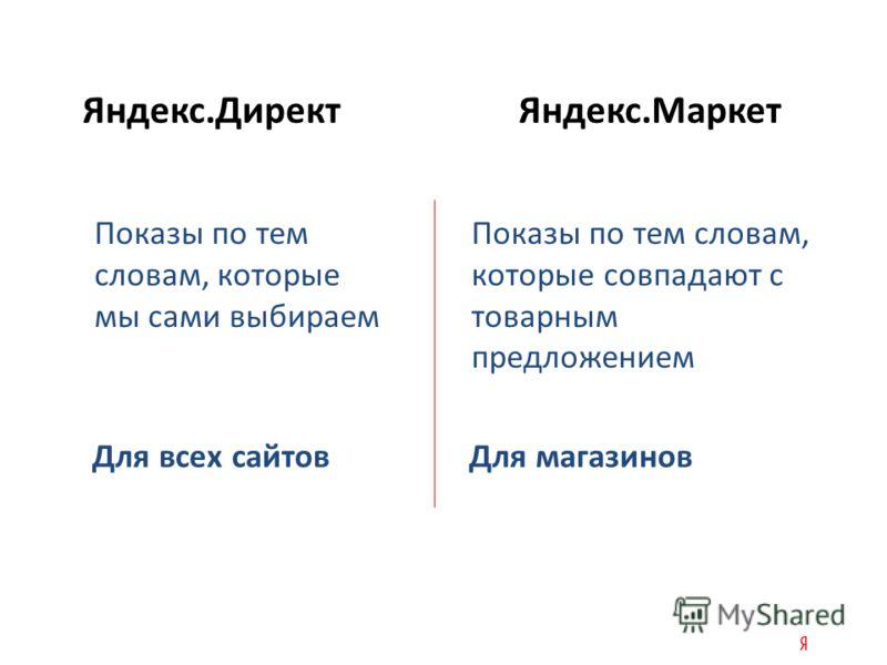 Яндекс.Директ Яндекс.Маркет Показы по тем словам, которые мы сами выбираем Показы по тем словам, которые совпадают с товарным предложением Для всех сайтовДля магазинов