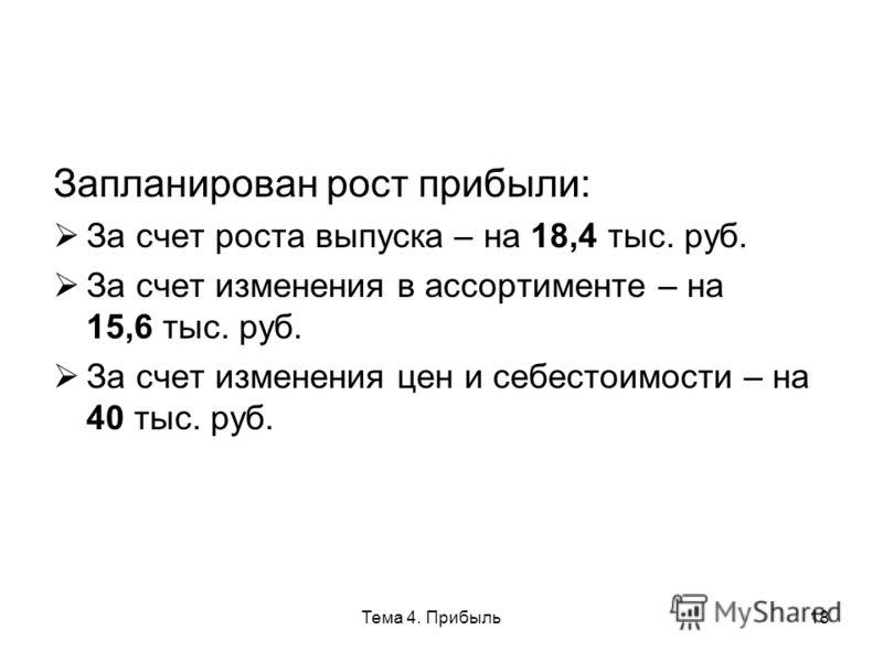 Тема 4. Прибыль18 Запланирован рост прибыли: За счет роста выпуска – на 18,4 тыс. руб. За счет изменения в ассортименте – на 15,6 тыс. руб. За счет изменения цен и себестоимости – на 40 тыс. руб.
