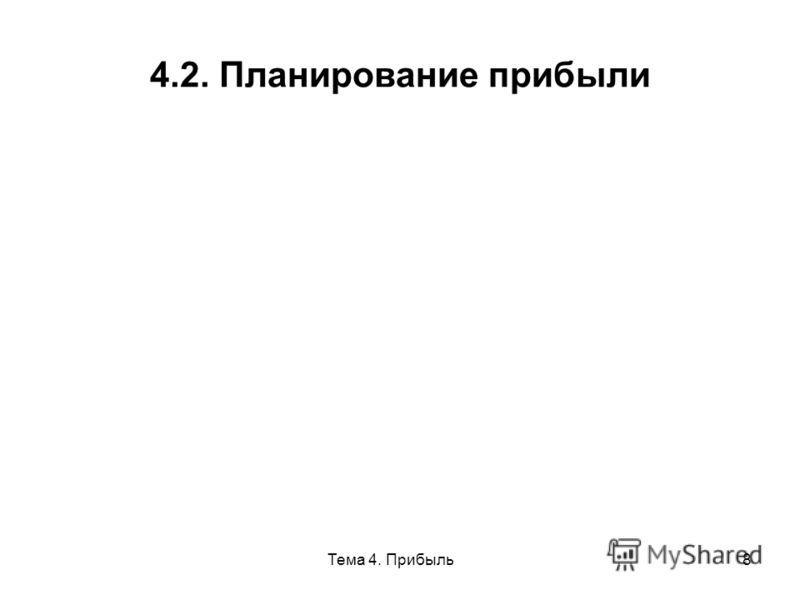 Тема 4. Прибыль8 4.2. Планирование прибыли
