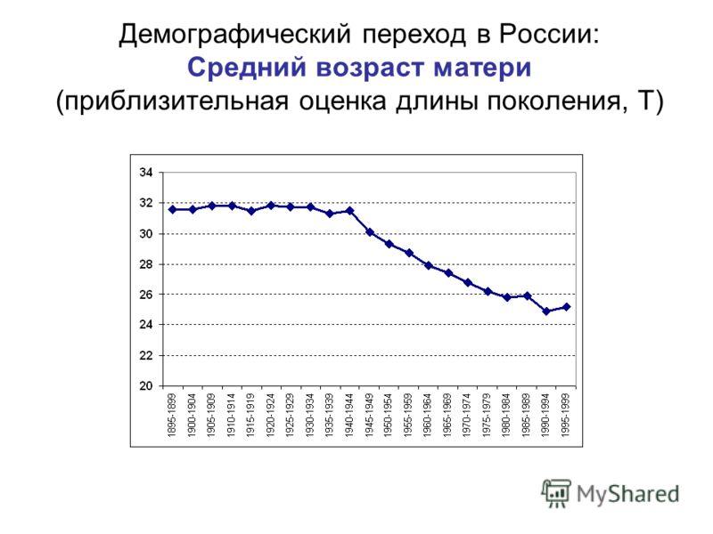 Демографический переход в России: Средний возраст матери (приблизительная оценка длины поколения, T)