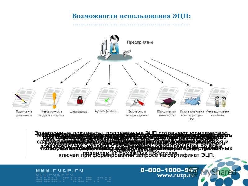 Предприятие Безопасность передачи данных ЭЦП имеет такую же силу, как собственноручная подпись подписывающего документ, заверенная печатью. Благодаря современным крипто алгоритмам подпись невозможно подделать. С помощью открытого ключа ЭЦП передаваем