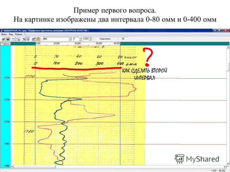 Пример первого вопроса. На картинке изображены два интервала 0-80 омм и 0-400 омм
