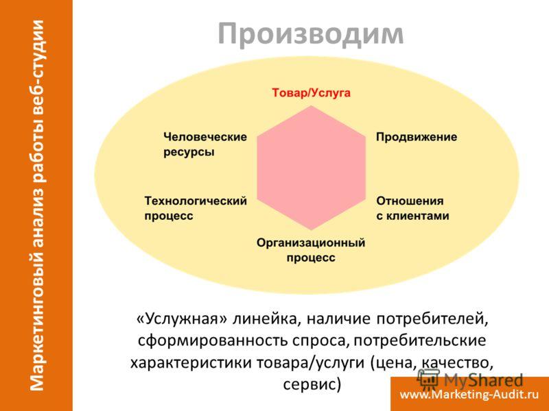 Производим «Услужная» линейка, наличие потребителей, сформированность спроса, потребительские характеристики товара/услуги (цена, качество, сервис) Маркетинговый анализ работы веб-студии www.Marketing-Audit.ru