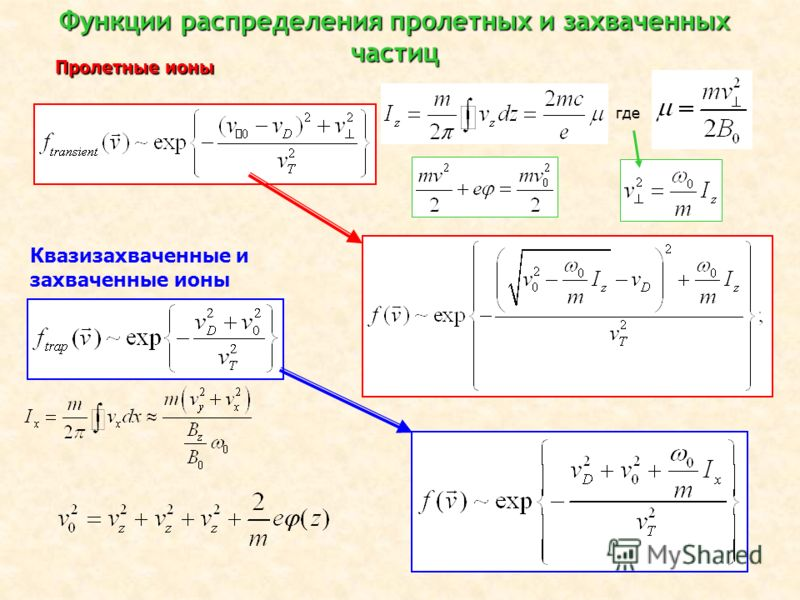 Функции распределения пролетных и захваченных частиц где Пролетные ионы Квазизахваченные и захваченные ионы
