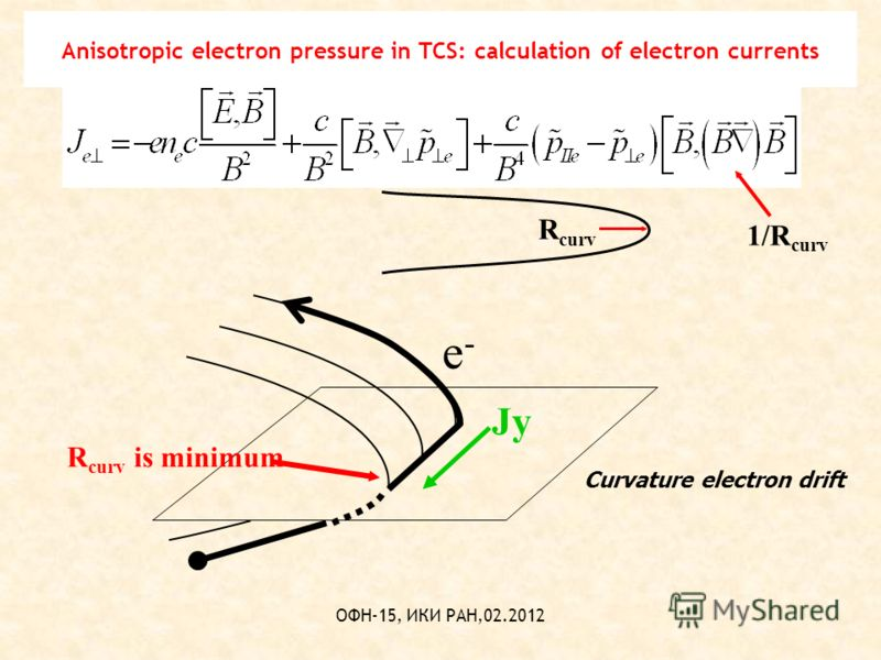 ОФН-15, ИКИ РАН,02.2012 Anisotropic electron pressure in TCS: calculation of electron currents 1/R curv R curv e-e- Jy R curv is minimum Curvature electron drift