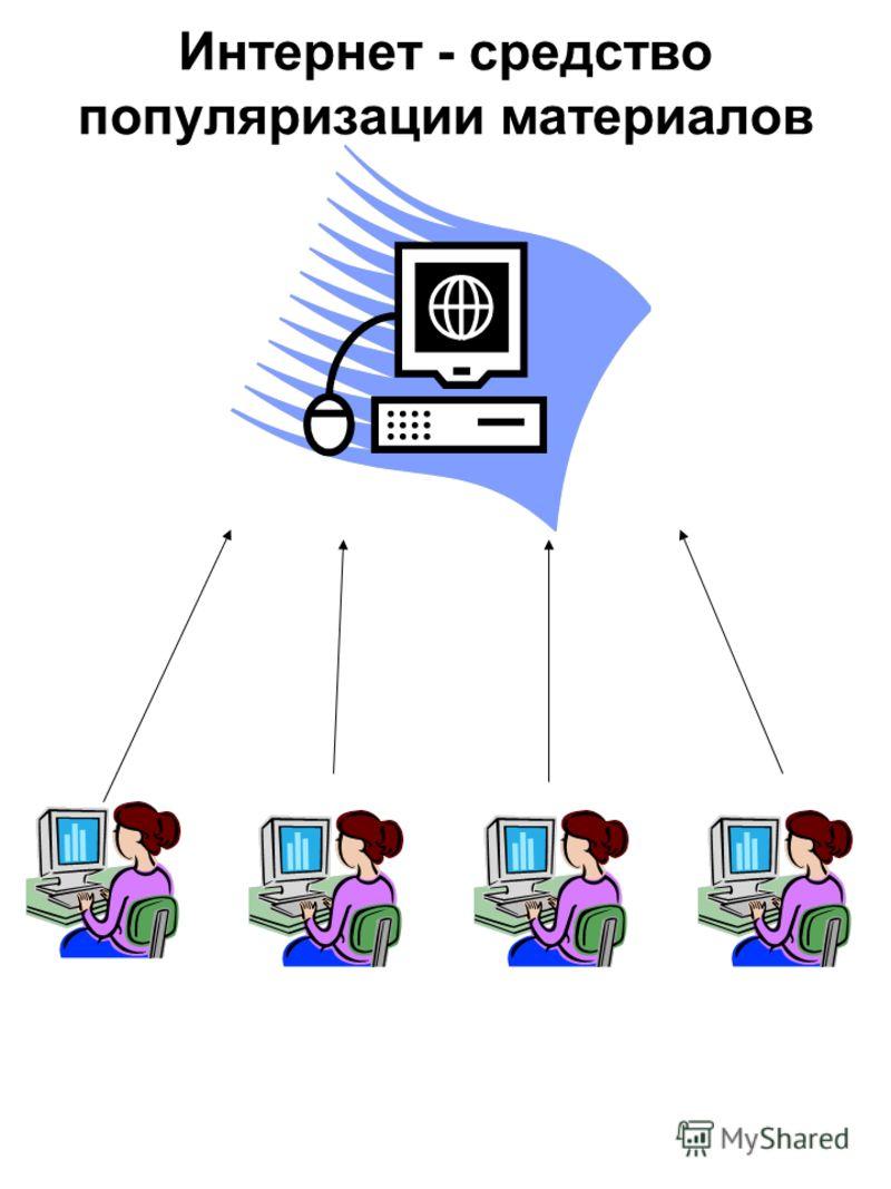 Интернет - средство популяризации материалов