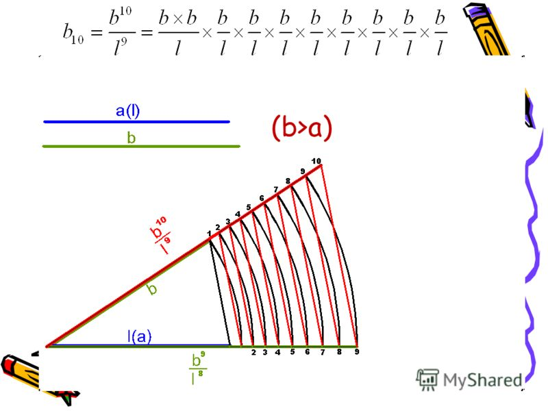 (b>a)