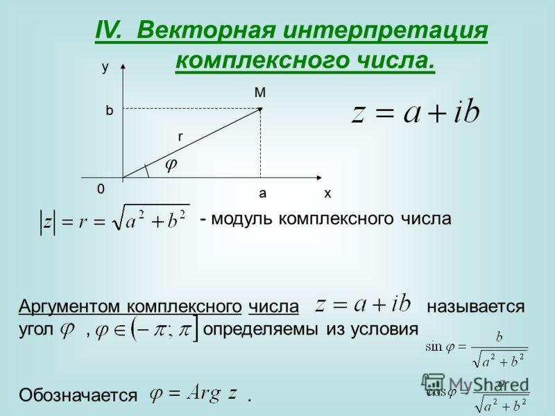 IV. Векторная интерпретация комплексного числа. - модуль комплексного числа x 0 y M a b r x 0 y M a b r Аргументом комплексного числа называется угол, определяемы из условия Обозначается.