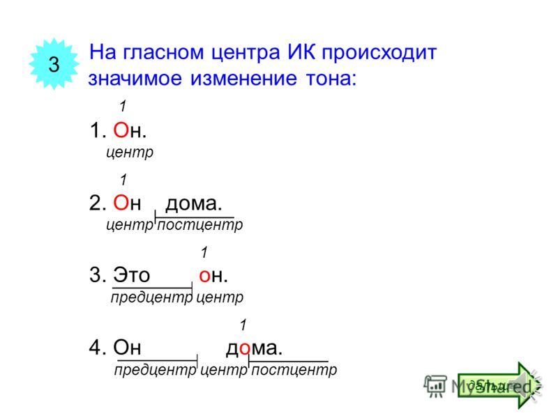 ИК может быть представлена в четырёх позициях: 1 1. Он. центр 1 2. Он дома. центр постцентр 1 3. Это он. предцентр центр 1 4. Он дома. предцентр центр постцентр 2 дальше