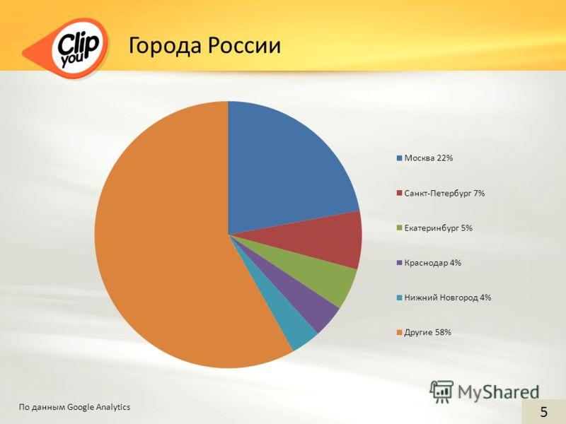 Города России 5 По данным Google Analytics