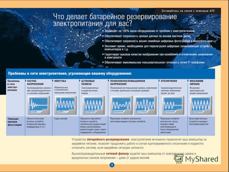 APC by Schneider Electric– Name – Date Решения для образования. Мобильная учительская.