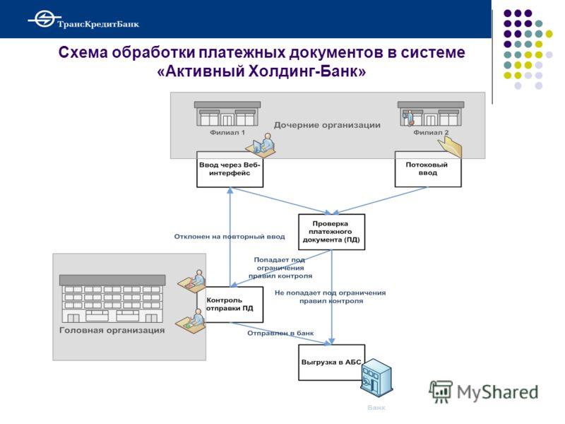 Схема обработки платежных документов в системе «Активный Холдинг-Банк»