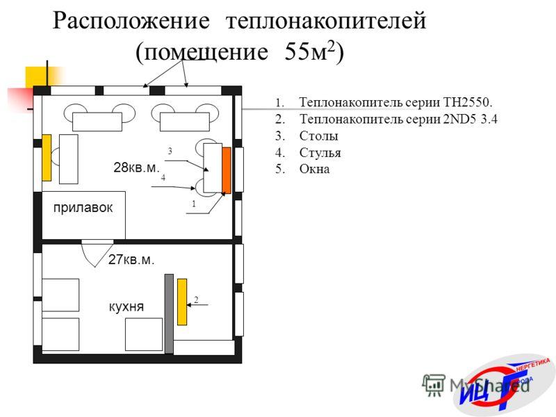 9 1. Теплонакопитель серии ТН2550. 2. Теплонакопитель серии 2ND5 3.4 3. Столы 4. Стулья 5. Окна Расположение теплонакопителей (помещение 55м 2 ) 28кв.м. 5 3 3 1 3 3 27кв.м. 3 3 4 кухня 2 прилавок