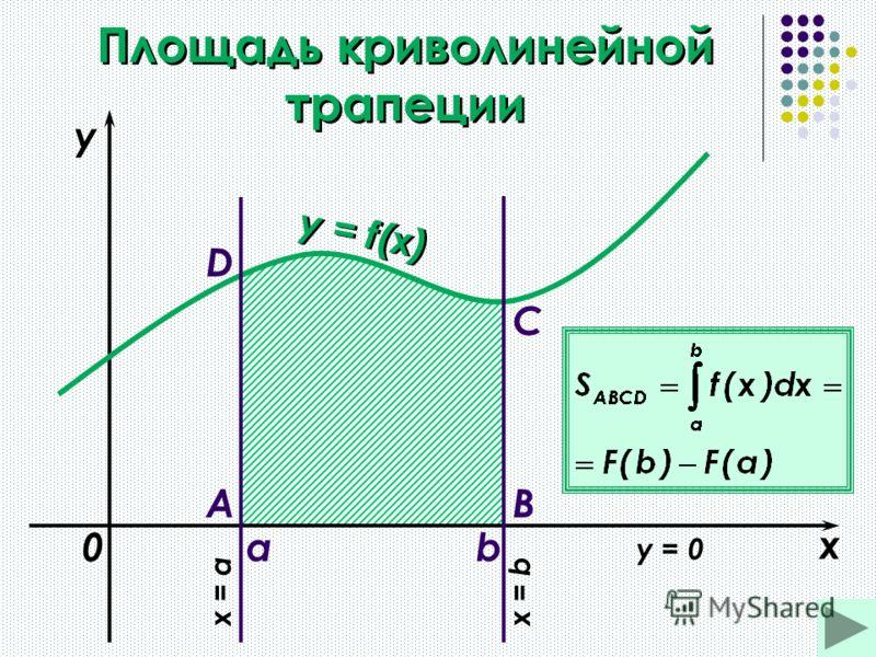 Площадь криволинейной трапеции ab x y y = f(x) 0 AB C D x = ax = b y = 0