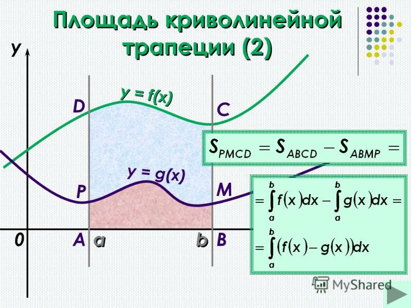 a a b bx y y = f(x) 0 y = g(x) AB C D M P Площадь криволинейной трапеции (2)