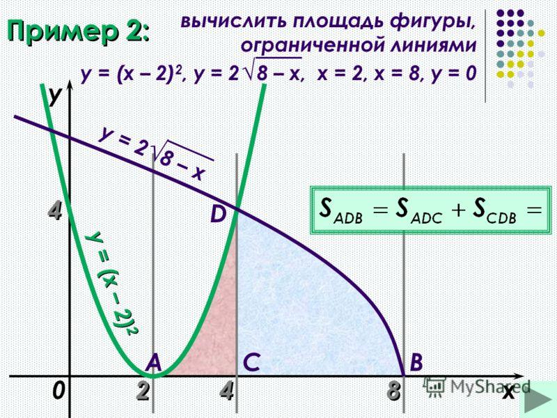 Пример 2: 2 2 8 8x y = (x – 2) 2 0 ABC D 4 4 y y = 2 8 – x 4 4 вычислить площадь фигуры, ограниченной линиями y = (x – 2) 2, y = 2 8 – x, х = 2, х = 8, у = 0