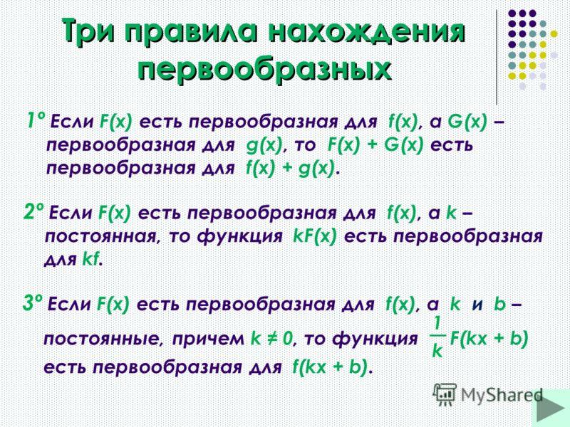 Три правила нахождения первообразных 1º Если F(x) есть первообразная для f(x), а G(x) – первообразная для g(x), то F(x) + G(x) есть первообразная для f(x) + g(x). 2º Если F(x) есть первообразная для f(x), а k – постоянная, то функция kF(x) есть перво