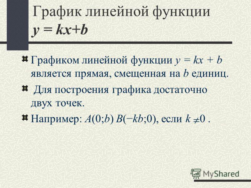 График линейной функции y = kx+b Графиком линейной функции y = kx + b является прямая, смещенная на b единиц. Для построения графика достаточно двух точек. Например: A(0;b) B(kb;0), если k 0.